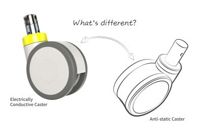 what's different between electric conductive casters and anti-static casters?